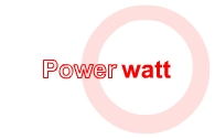Graphic of the watt as the unit of power