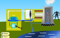 Animation of a nuclear power station